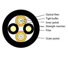 vad kostar fiberkabel per meter